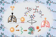 Recent advances in the discovery of potent RNA-dependent RNA-polymerase (RdRp) inhibitors targeting viruses